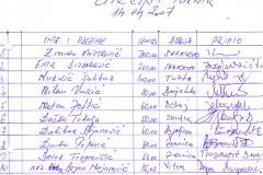 Skenirana dokumenta 2007