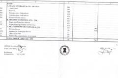 Skenirana dokumenta 2008