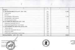 Skenirana dokumenta 2010