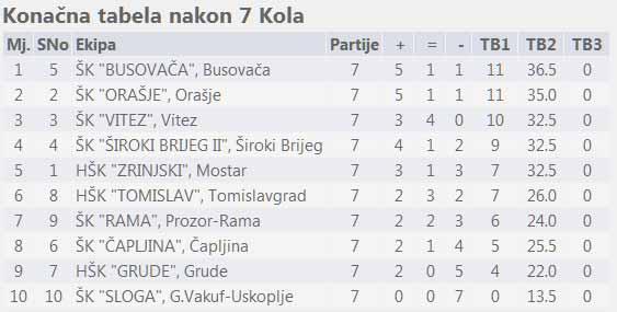 Prva_liga_HB